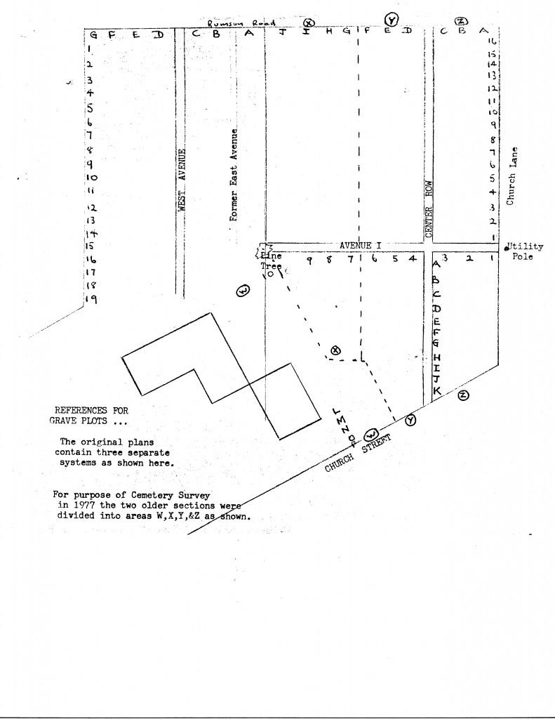 graveplotmap